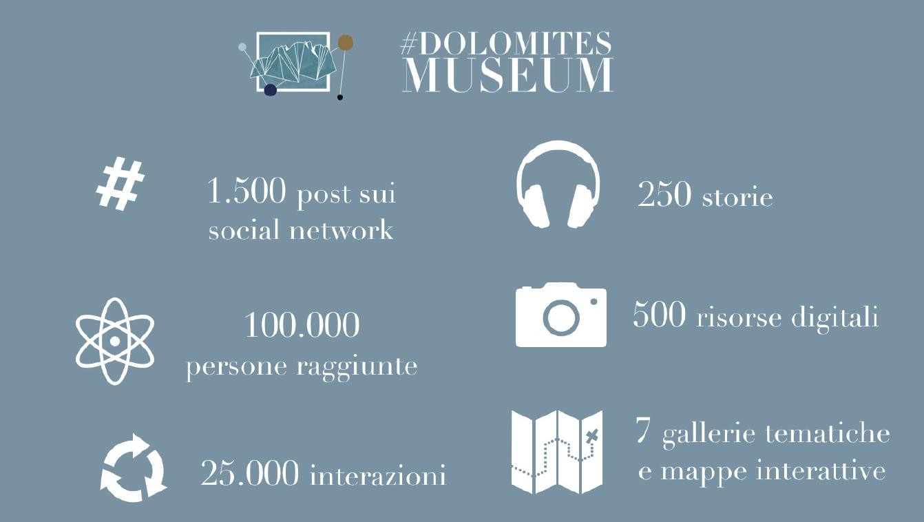 report-musei-delle-dolomiti-unesco